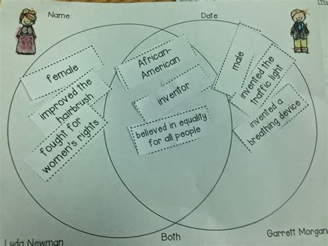 why did venn invent the venn diagram venn diagram inventor image collections how to guide and