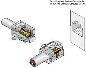 rj 11 wiring diagram rj free engine image for user manual