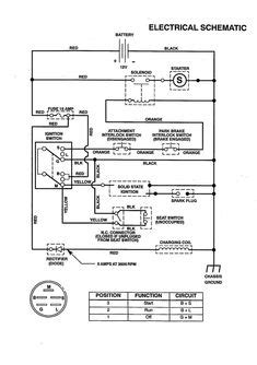 Wiring Diagram For The Soleniod On A Cub Cadet 12.5hp