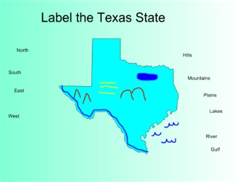 landform map of texas smart exchange usa texas resources and landforms