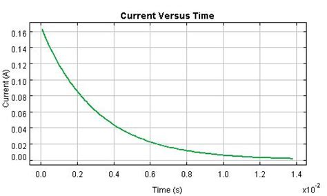 calculate current through capacitor calculate current through capacitor 28 images current through capacitor calculator 28 images