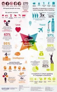 language learning benefits infographic e learning