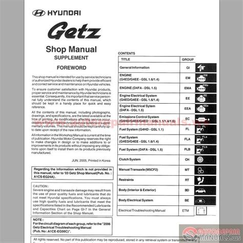free online auto service manuals 2005 hyundai sonata interior lighting hyundai getz 2005 service manual auto repair manual forum heavy equipment forums download