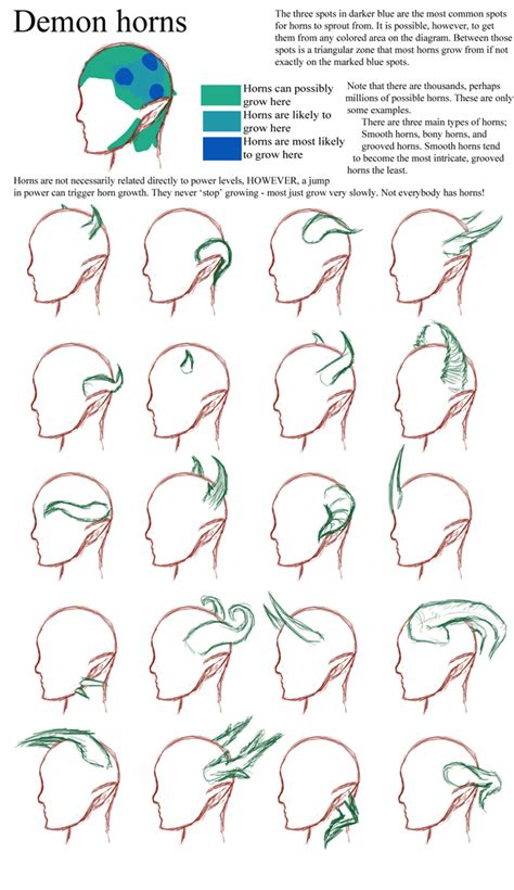 how to draw an anime demon step by step creatures horns by demireius on deviantart