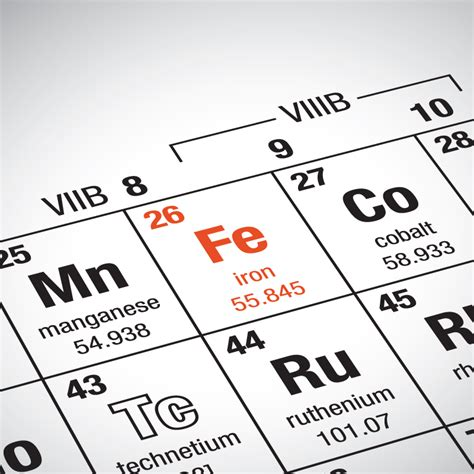 Symbol For Iron On Periodic Table by Periodic Table Focus On Iron Fe Igoscience