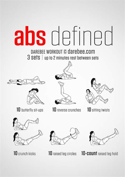 20 stomach burning ab workouts from neilarey muffin top workout workouts exercise