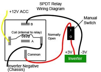 cobra power inverter wiring diagram wiring diagram