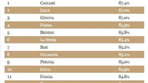 are the twittering classes an accurate barometer during this pre brindisi al quinto posto nella mappa della felicit 224 su