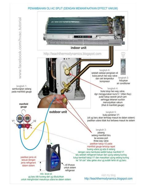 wiring diagram ac rumah 28 images split ac basic