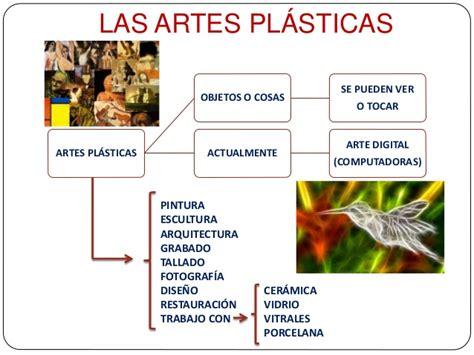 que son las artes visuales imagui el arte ecuatoriano