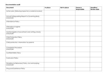 Safeguarding Report Template