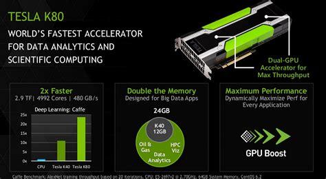 Nvidia Tesla Graphics Card Nvidia Announces Tesla K80 Graphics Card With 24gb