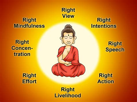 the untethered mind on buddhist teachings books buddhism facts and beliefs 10 interesting facts about