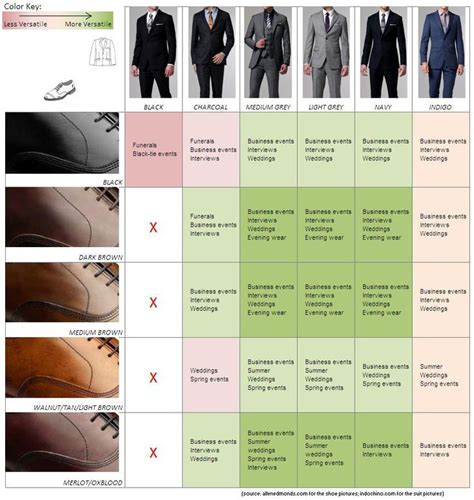suit color guide shoe suit color guide s fashion