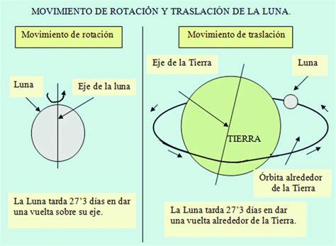 oscilacion del eje de la tierra movimientos de la luna importancia consecuencias y mucho m 225 s