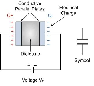 voltage across capacitor plates capacitor