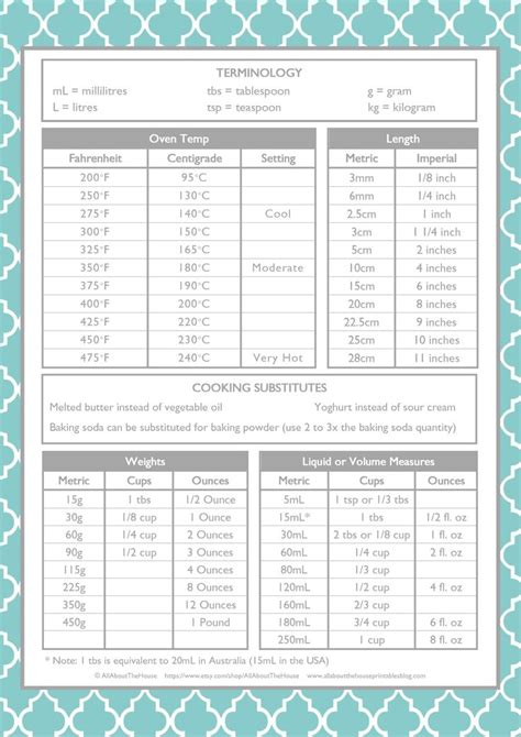 printable kitchen planner 17 best ideas about kitchen conversion chart on pinterest