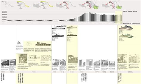 how do architects design the map of a house fiu genoa architecture