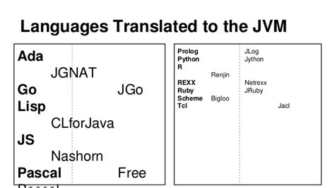 a brief introduction to x10 introduction to jvm languages and fantom brief
