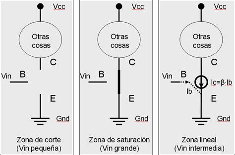 transistor bipolar zona de corte transistor bipolar zona de corte 28 images transistor bjt en corte y saturacion 28 images