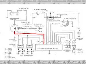 cbr 929 wiring diagram cbr get free image about wiring diagram