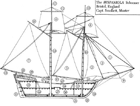 diagram of ship schooner ship diagram schooner get free image about