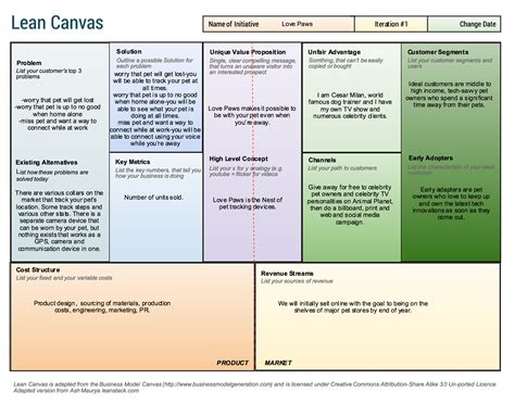 Free Lean Canvas Template Lean Startup Pinterest Diagram Lean Startup Model Template