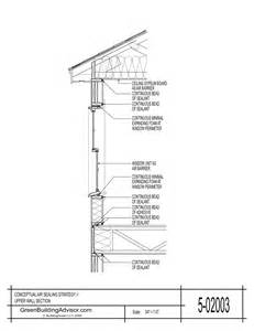 continuous air barrier in exterior walls building