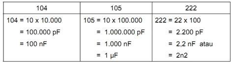 kapasitor polyester adalah kapasitansi electro
