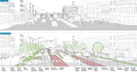 St Design tfl endorses nacto s priority for active travel design guide