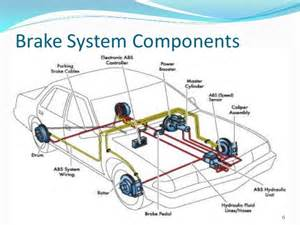 Name The Brake System Components Kinetic Energy Regenerative Breaking System