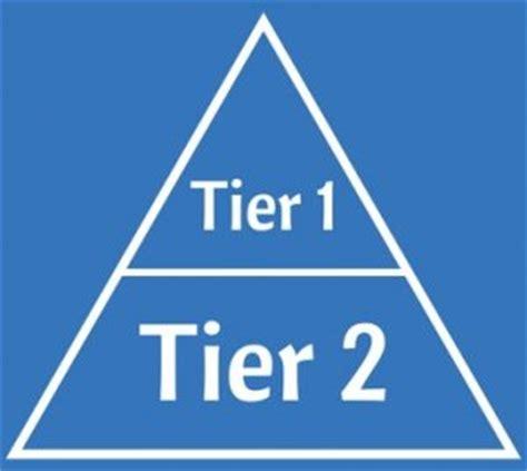 Tier 2 Mba Schools by Top 10 Titillating Tier 2 Advertising Tips