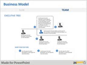 Sales Team Structure Template by Venture Capitalist Ppt Template Make A Successful Pitch
