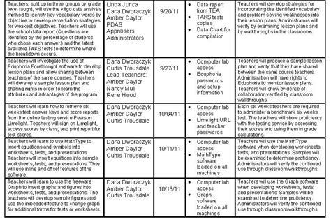 school technology plan template dwk s educational leadership journeys chs math dept