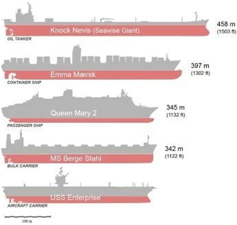 how big are the biggest ships in the world? quora