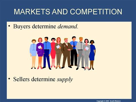 4 1 Markets And Competition Mba by Supply And Demand I How Markets Work презентация онлайн