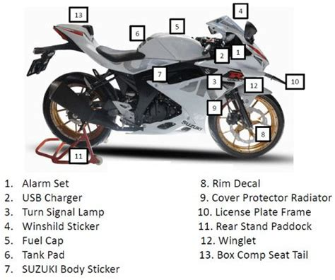 Cover Protektor Radiator Suzuki Gsx 150 harga aksesoris suzuki gsx r150 resmi untuk modifikasi