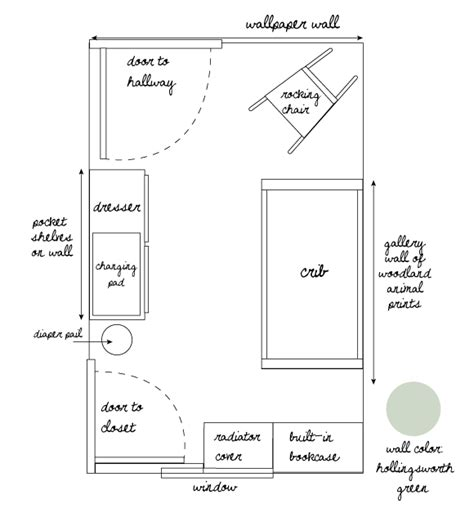 how to layout your nursery in the little yellow house nursery floor plan