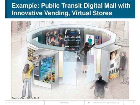digital shopping digital malls the next generation of self service shopping