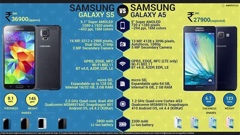 Samsung A5 Vs S5 samsung galaxy s5 vs samsung galaxy a5