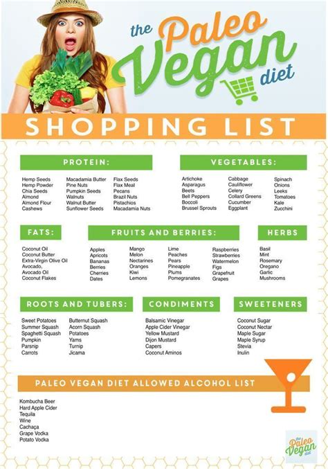 the paleo easy vegetarian recipes for a paleo lifestyle books 1000 ideas about vegan shopping lists on
