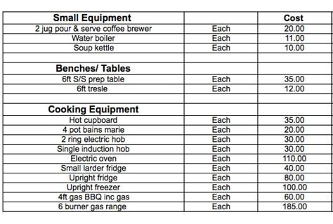 List Of Catering Tools And Equipment Creative Ideas Kitchen Items List With Price