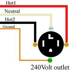 How To Wire 240 Volt Outlets And Plugs Electrical In
