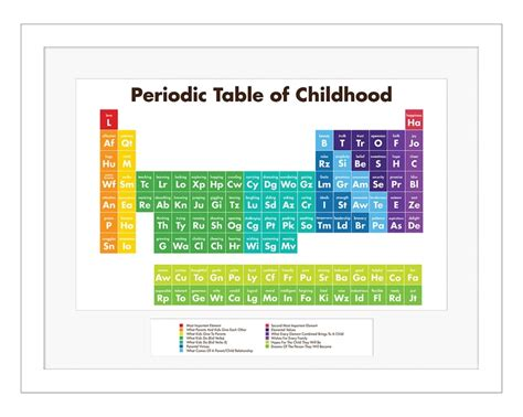 printable periodic table of sewing elements 26 best images about alternative periodic tables on