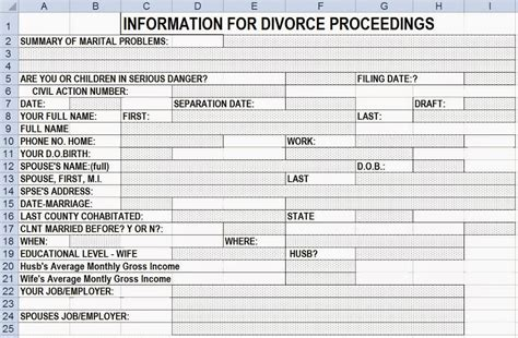 Divorce Spreadsheet by Family Practice Tip Equitable Distribution And