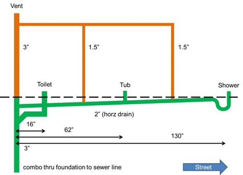 pipe layout for toilet shower drain connected to toilet drain getpaidforphotos com