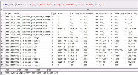 Sql Compare Two Tables by Sql Compare Two Tables Images Excel Vba Inner Join Tables