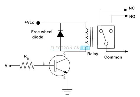 transistor load or switch working of transistor as a switch npn and pnp transistors