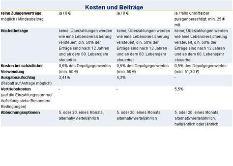 Berechnung Riester Beitrag 3813 by Riester Beitrag Berechnen 4037 Riester Beitrag Berechnen