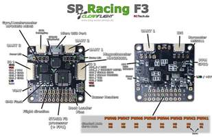 naze32 flight controller schematic get free image about wiring diagram